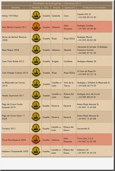 Concursos de Vinos_Mundial de Bruselas_Mayo 2014
