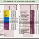 2º Control de Maduración de uvas_26 de Agosto 2014