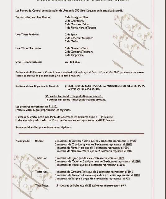 Análisis del 1º Control de Maduracion de Uvas de 2014