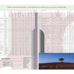 2º Control de maduración de uvas  de 2016